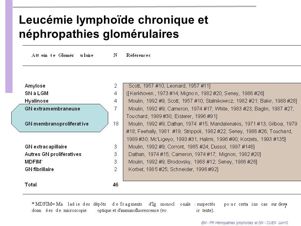 Leucémie lymphoïde chronique et néphropathies glomérulaires