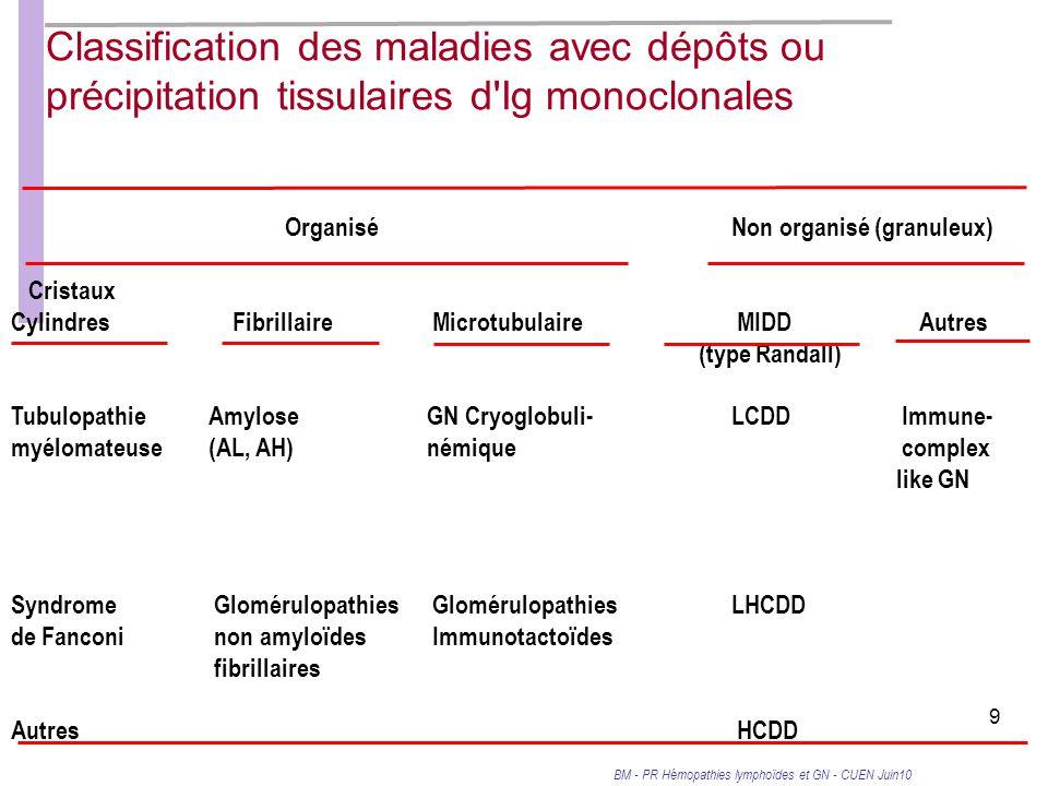 Classification des maladies avec dépôts ou précipitation tissulaires d Ig monoclonales
