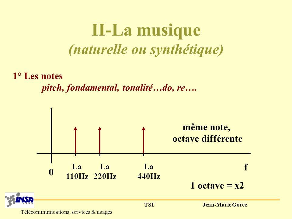 II-La musique (naturelle ou synthétique)