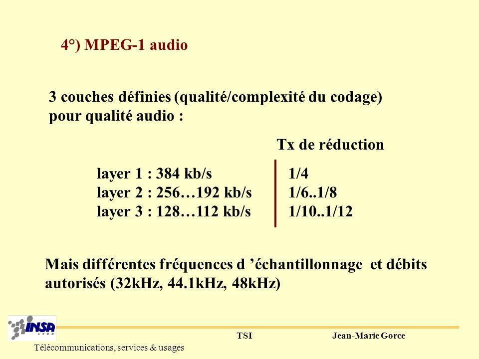 Télécommunications, services & usages