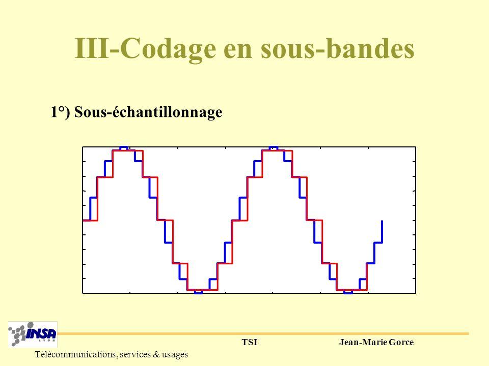 III-Codage en sous-bandes