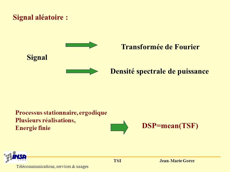 Transformée de Fourier Densité spectrale de puissance