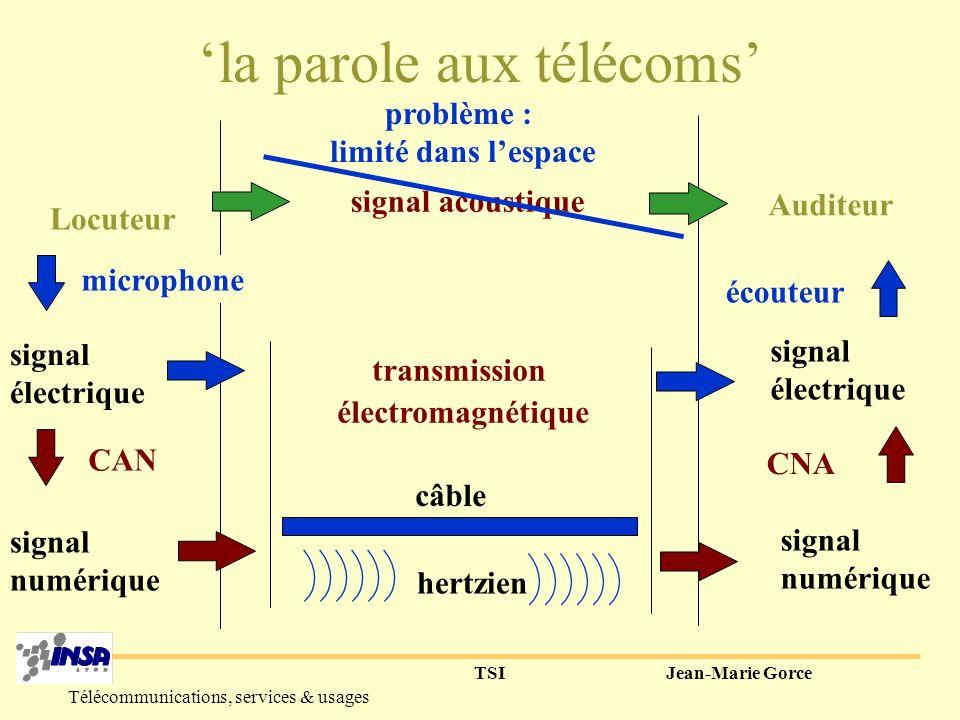 'la parole aux télécoms'