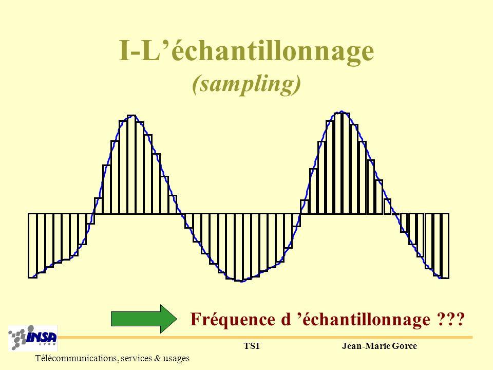 I-L'échantillonnage (sampling)