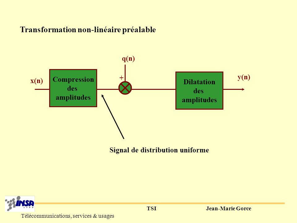 Signal de distribution uniforme