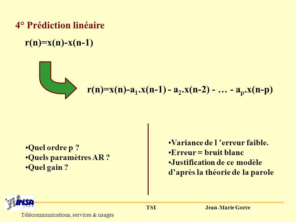 r(n)=x(n)-a1.x(n-1) - a2.x(n-2) - … - ap.x(n-p)