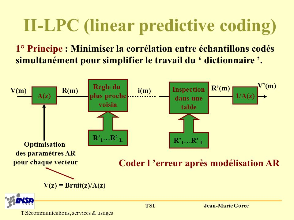 II-LPC (linear predictive coding)