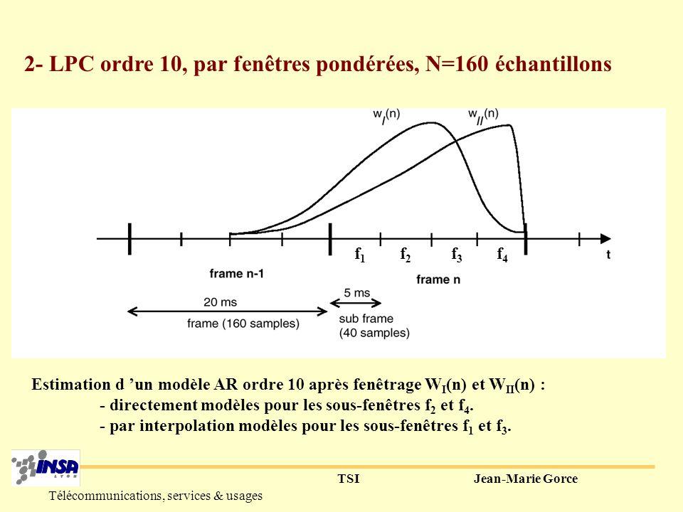 2- LPC ordre 10, par fenêtres pondérées, N=160 échantillons