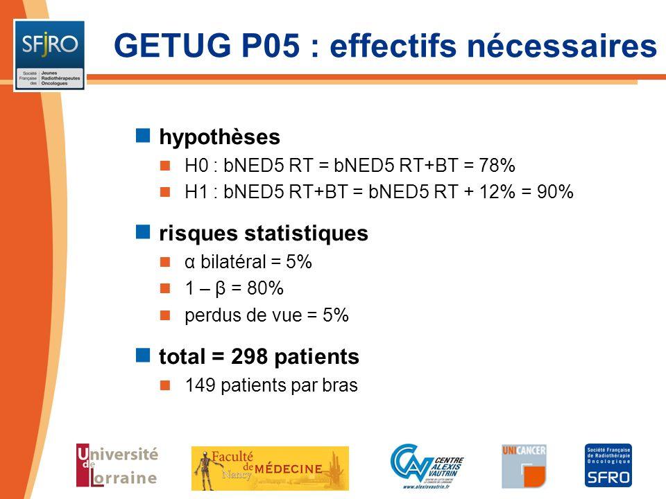 GETUG P05 : effectifs nécessaires