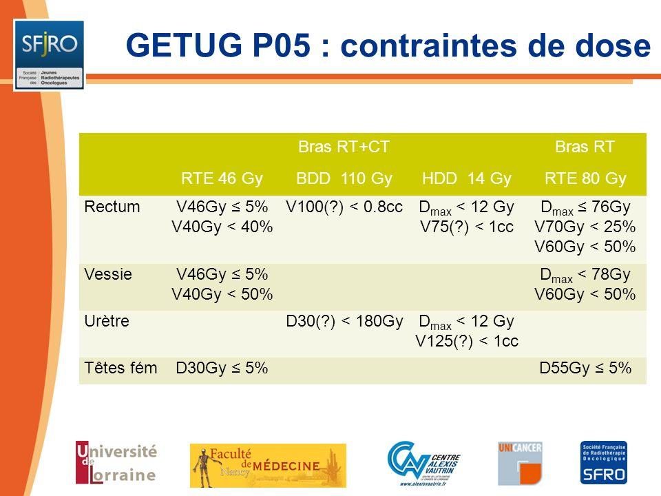 GETUG P05 : contraintes de dose