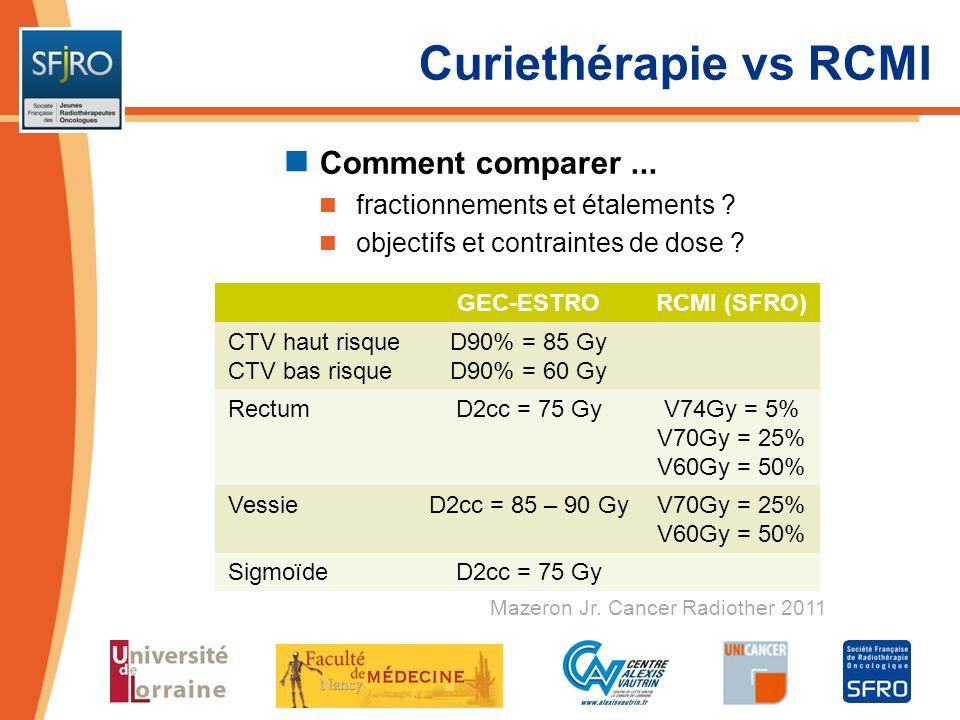 Curiethérapie vs RCMI Comment comparer ...