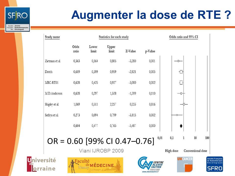 Augmenter la dose de RTE
