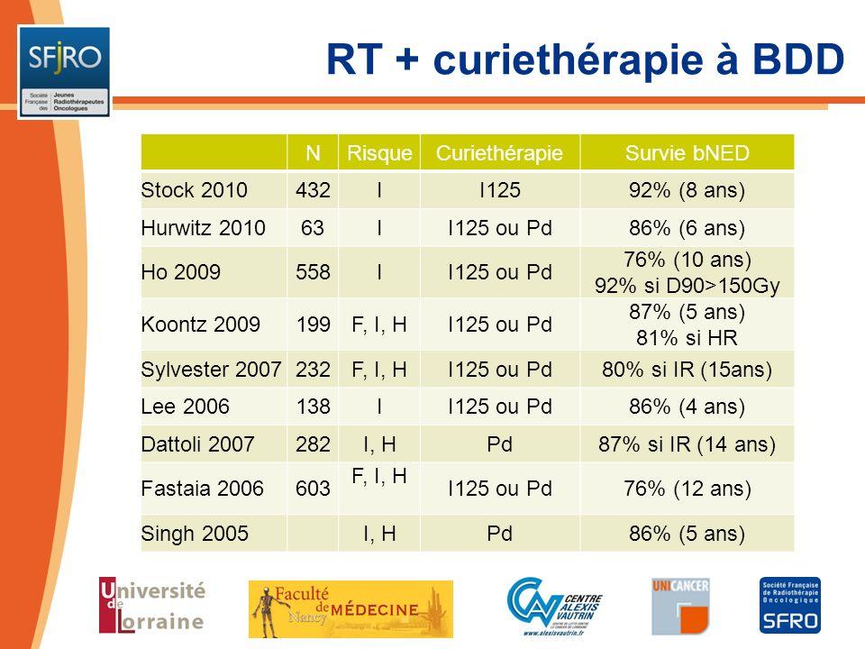 RT + curiethérapie à BDD