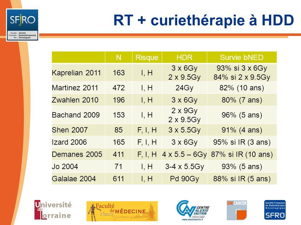 RT + curiethérapie à HDD