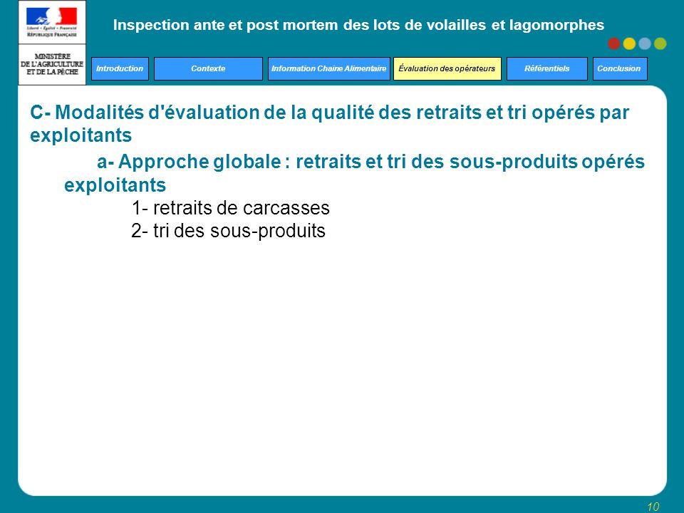 C- Modalités d évaluation de la qualité des retraits et tri opérés par exploitants