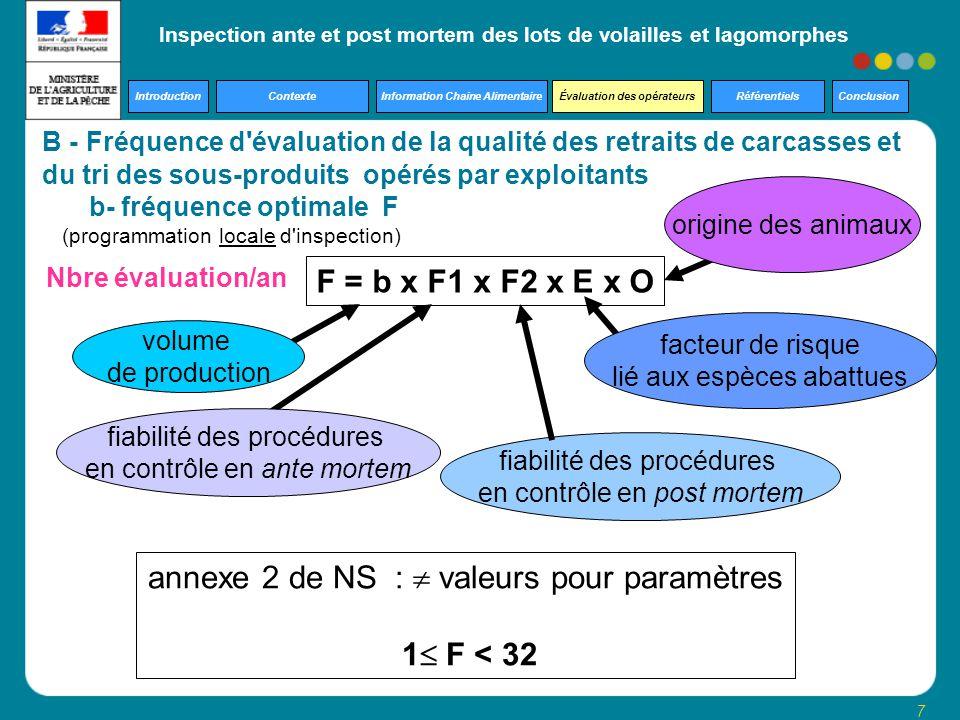 annexe 2 de NS :  valeurs pour paramètres 1 F < 32