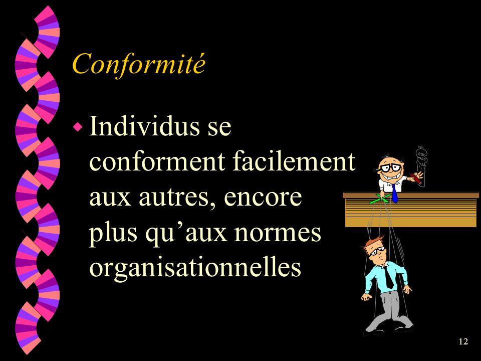 Conformité Individus se conforment facilement aux autres, encore plus qu'aux normes organisationnelles.