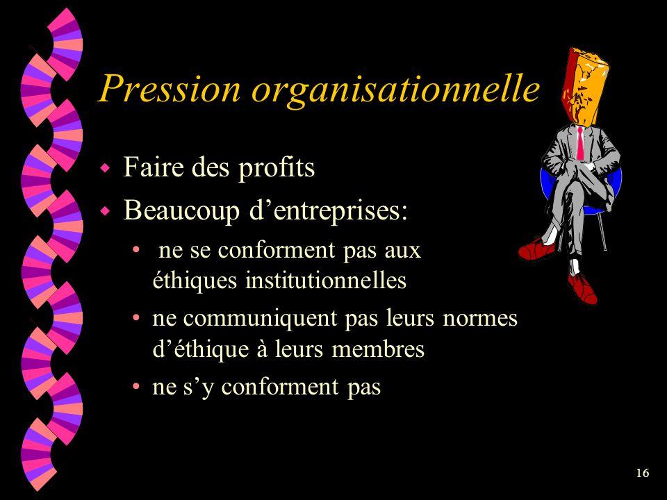 Pression organisationnelle