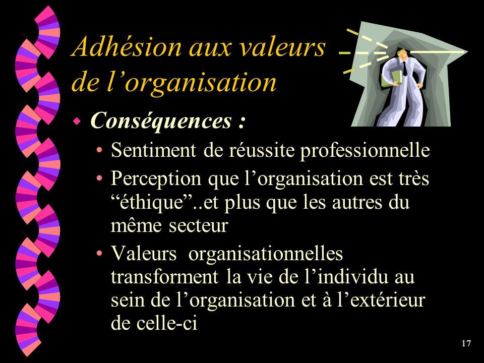 Adhésion aux valeurs de l'organisation