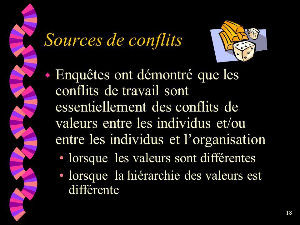 Sources de conflits