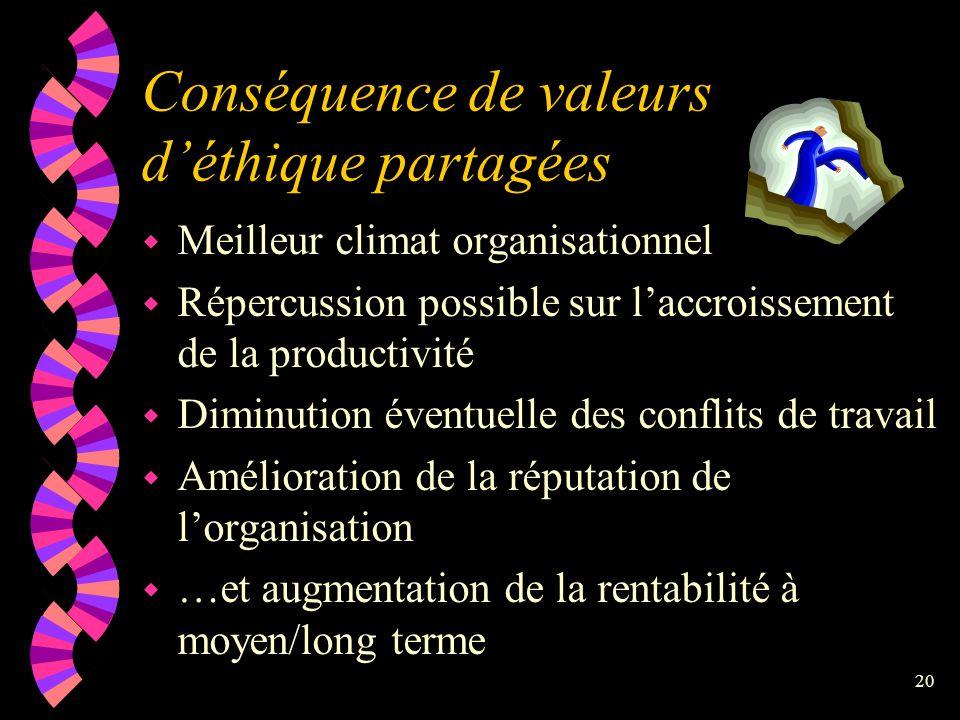 Conséquence de valeurs d'éthique partagées