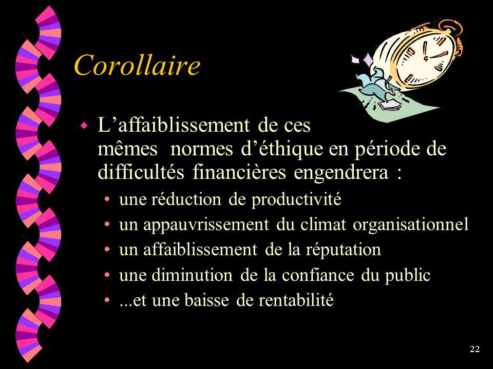 Corollaire L'affaiblissement de ces mêmes normes d'éthique en période de difficultés financières engendrera :