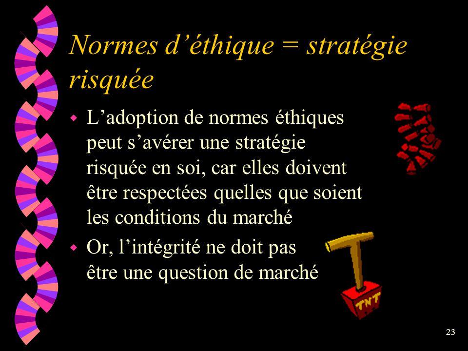 Normes d'éthique = stratégie risquée