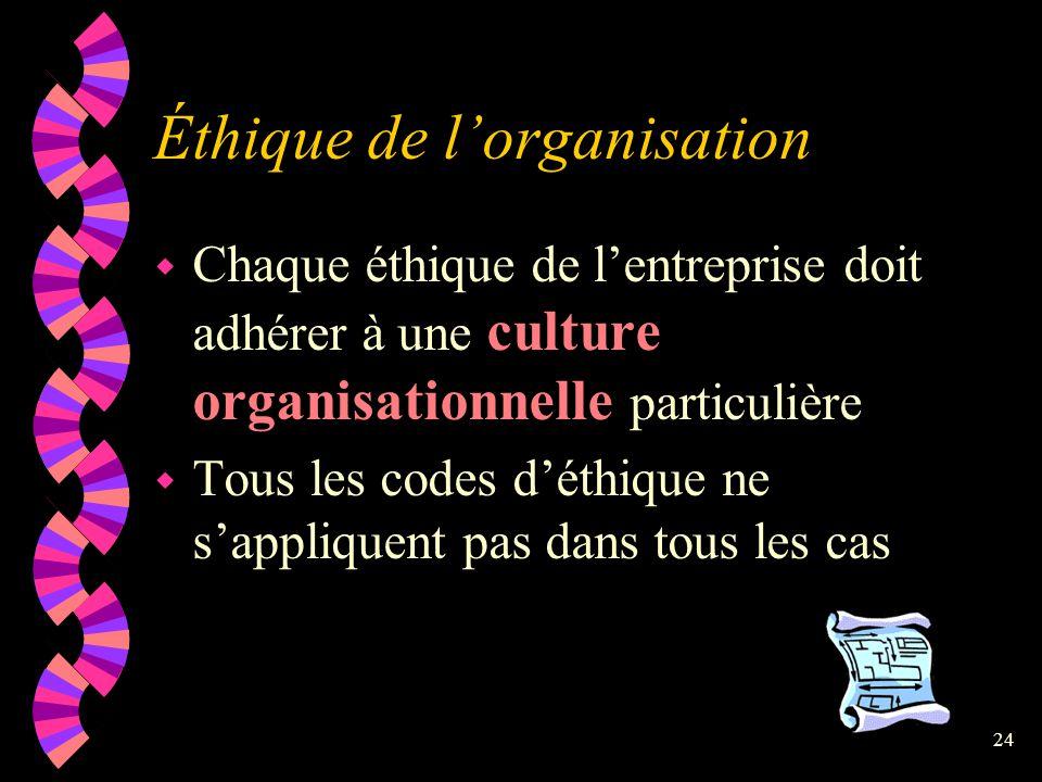 Éthique de l'organisation