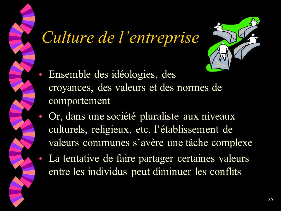 Culture de l'entreprise