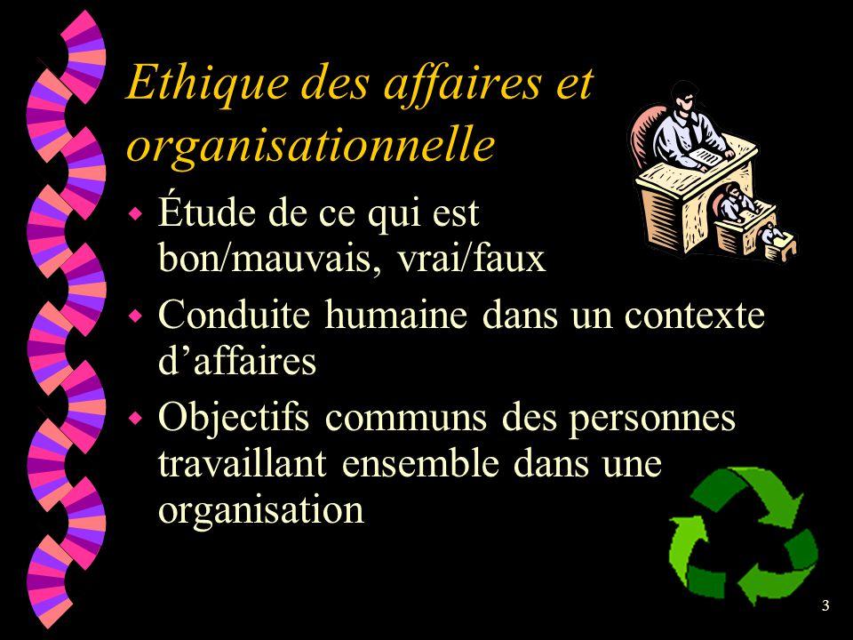 Ethique des affaires et organisationnelle