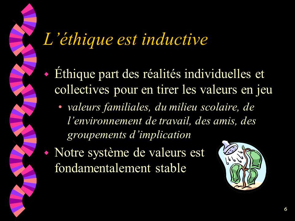 L'éthique est inductive