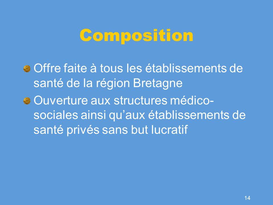 Composition Offre faite à tous les établissements de santé de la région Bretagne.