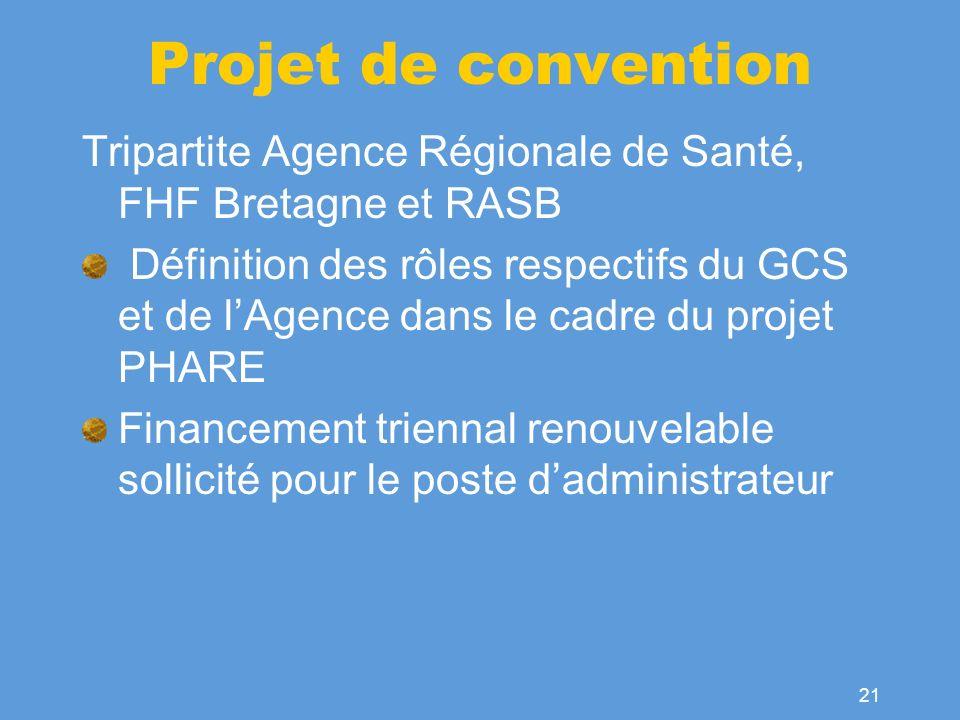 Projet de convention Tripartite Agence Régionale de Santé, FHF Bretagne et RASB.