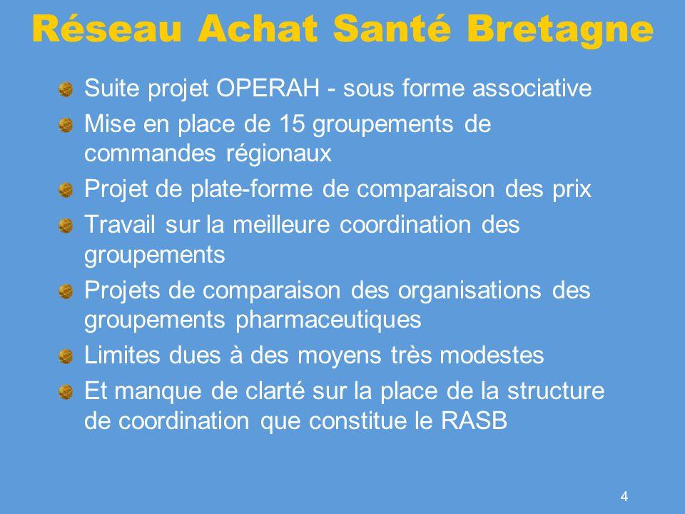 Réseau Achat Santé Bretagne