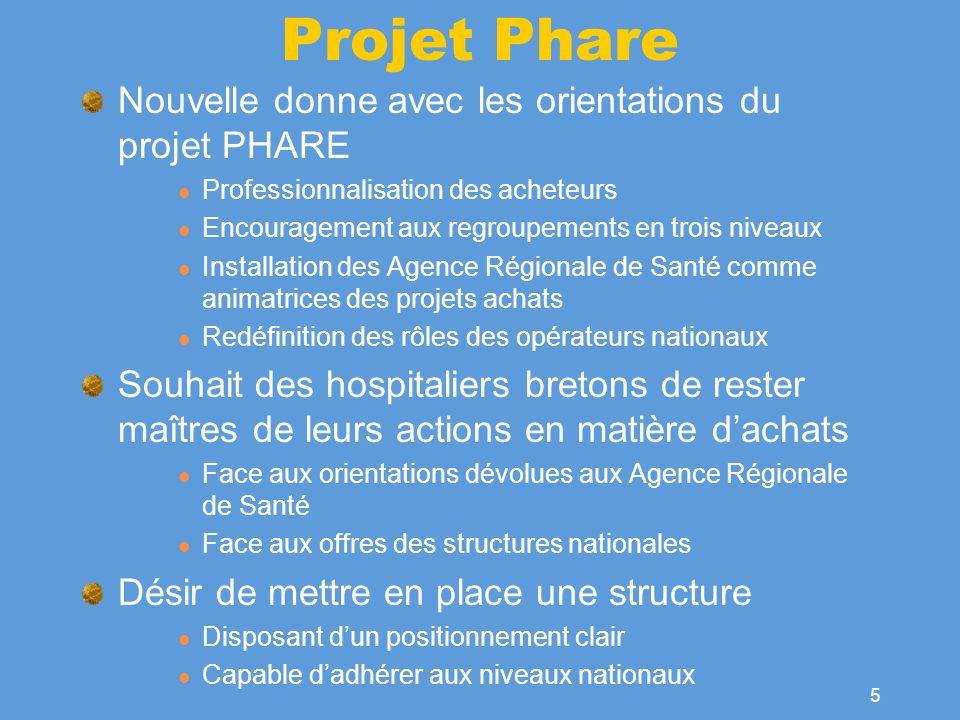 Projet Phare Nouvelle donne avec les orientations du projet PHARE