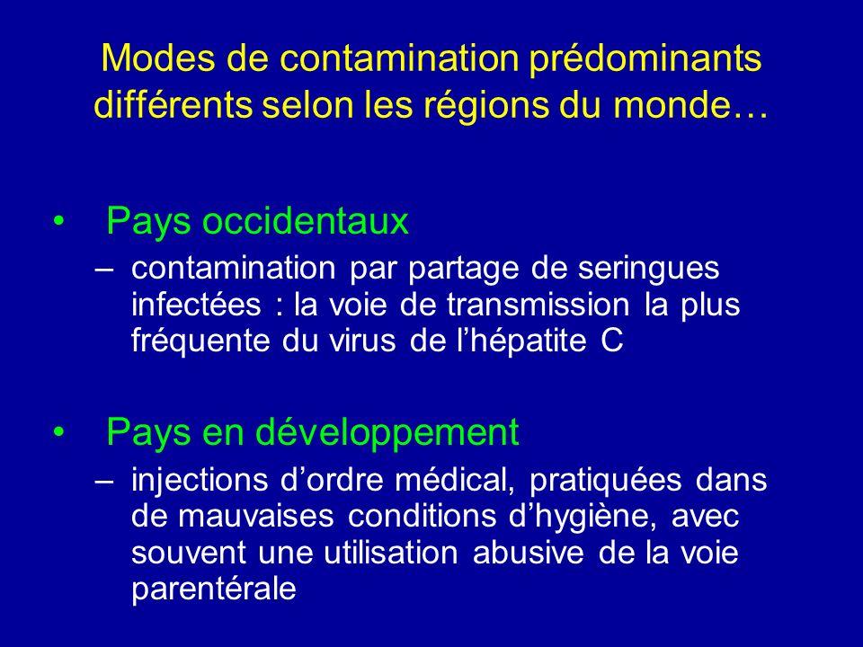 Modes de contamination prédominants différents selon les régions du monde…
