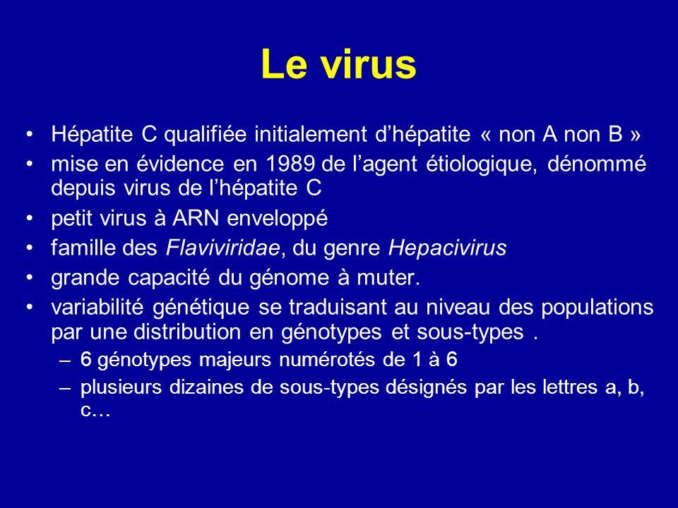 Le virus Hépatite C qualifiée initialement d'hépatite « non A non B »