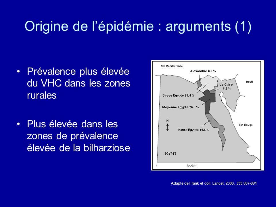 Origine de l'épidémie : arguments (1)
