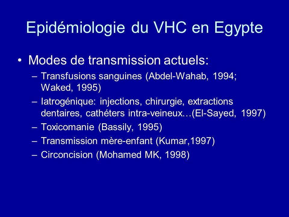 Epidémiologie du VHC en Egypte