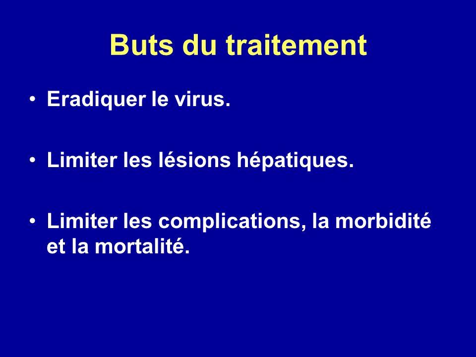 Buts du traitement Eradiquer le virus. Limiter les lésions hépatiques.