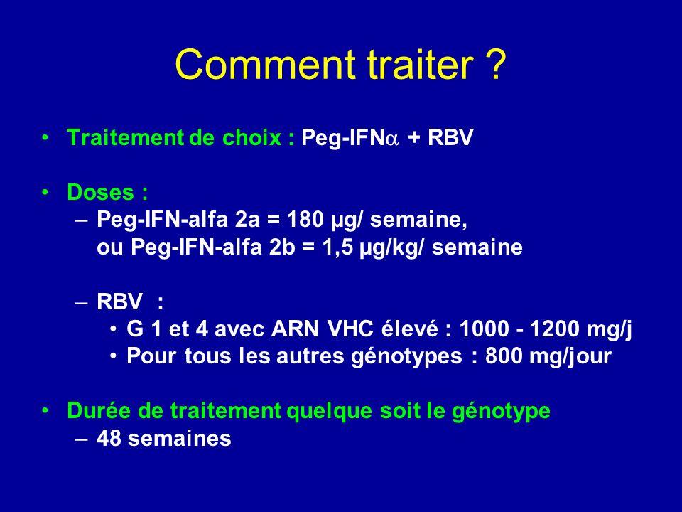 Comment traiter Traitement de choix : Peg-IFN + RBV Doses :