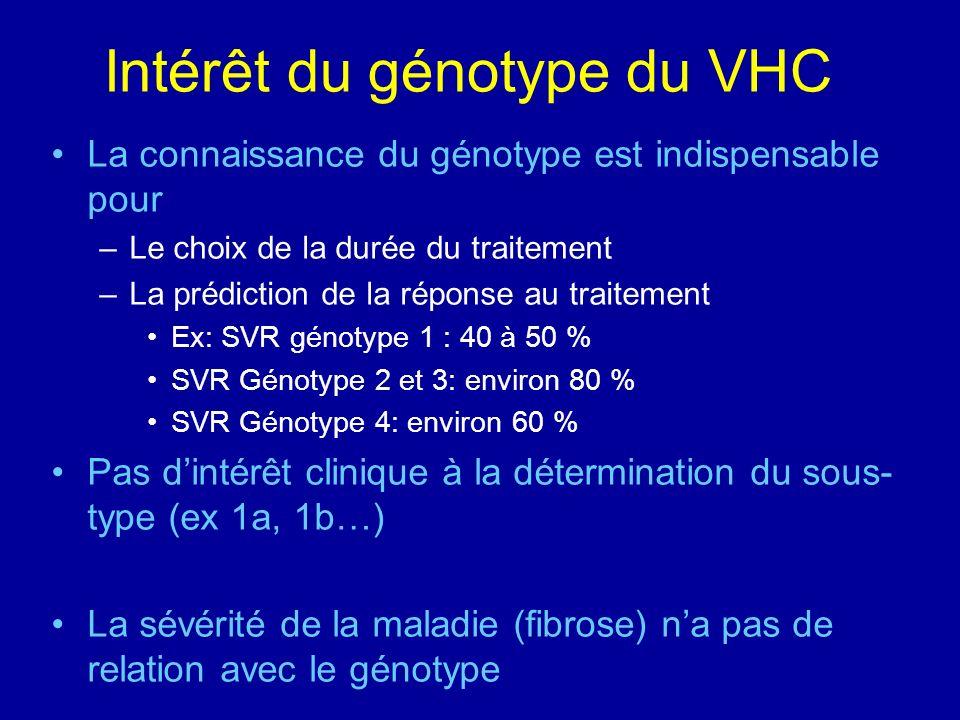 Intérêt du génotype du VHC