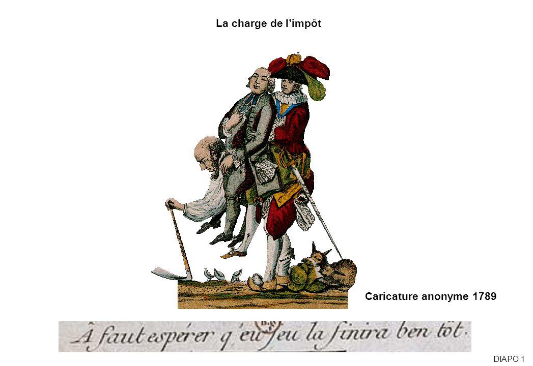 La charge de l'impôt Caricature anonyme 1789