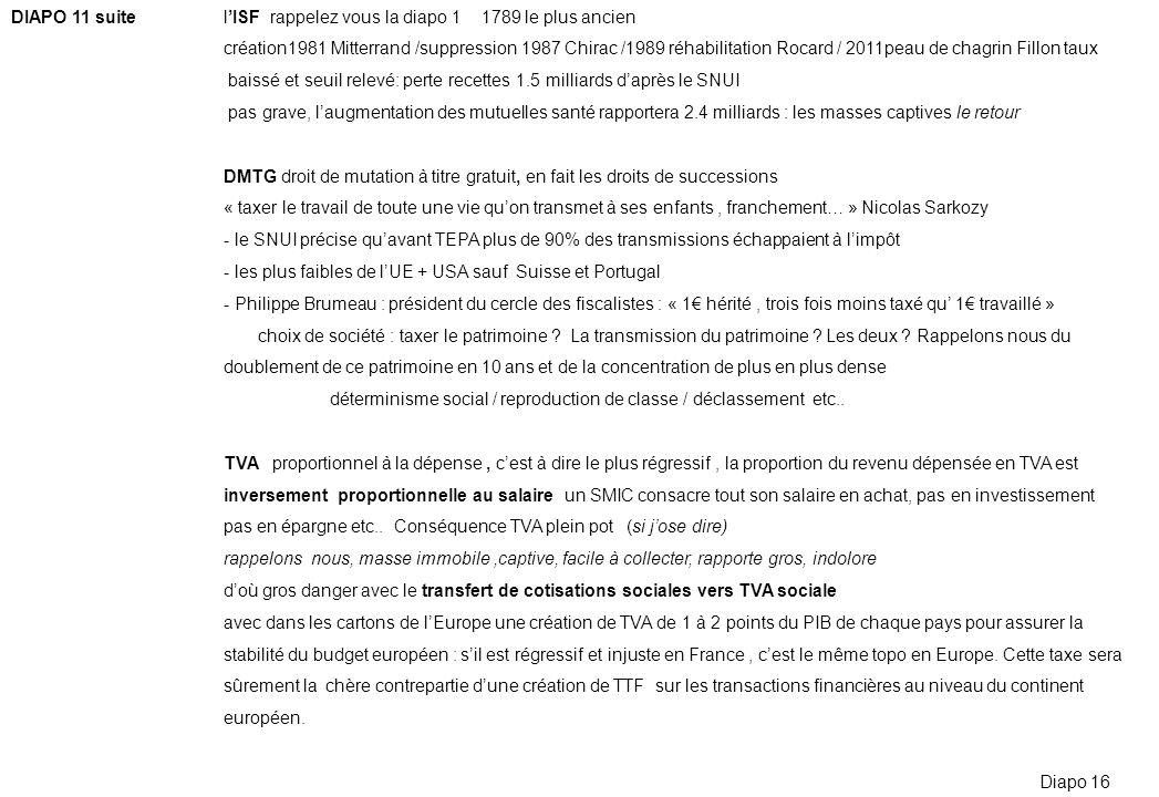 DIAPO 11 suite l'ISF rappelez vous la diapo 1 1789 le plus ancien