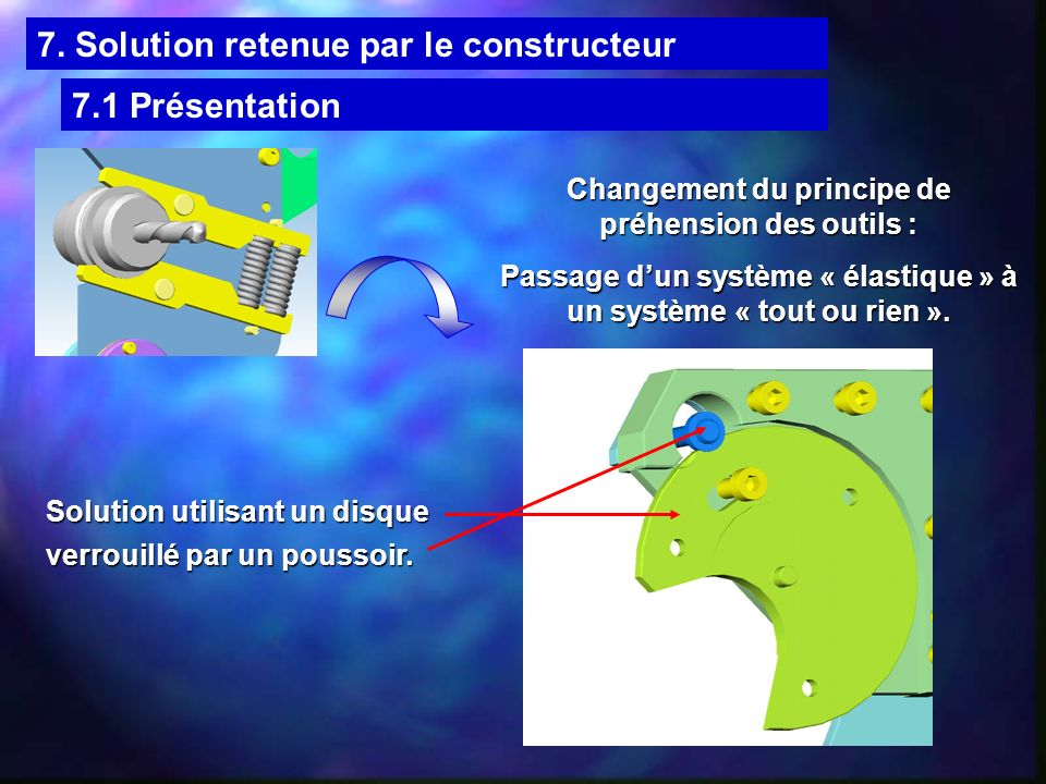 7. Solution retenue par le constructeur