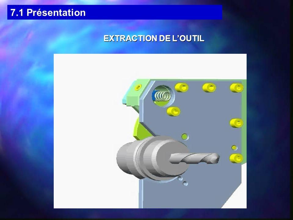7.1 Présentation EXTRACTION DE L'OUTIL