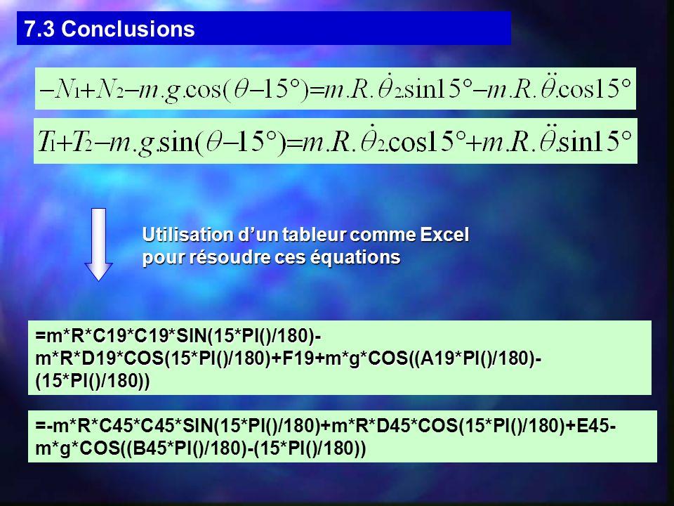 7.3 Conclusions Utilisation d'un tableur comme Excel pour résoudre ces équations.