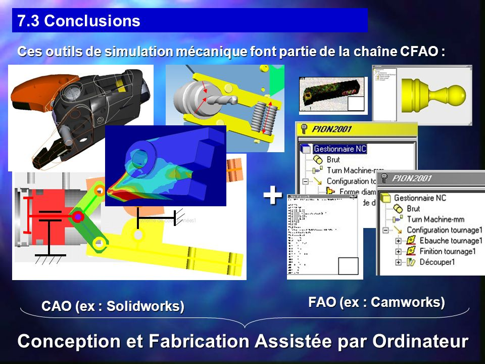 Conception et Fabrication Assistée par Ordinateur