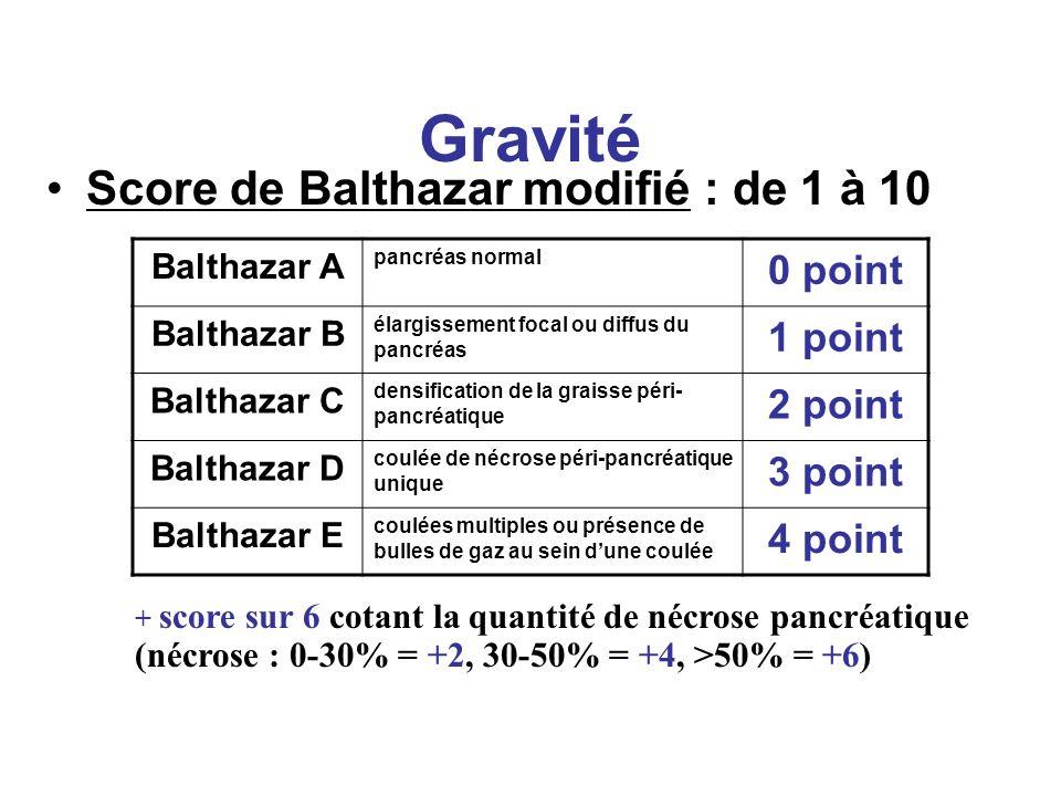 Gravité Score de Balthazar modifié : de 1 à 10 0 point 1 point 2 point