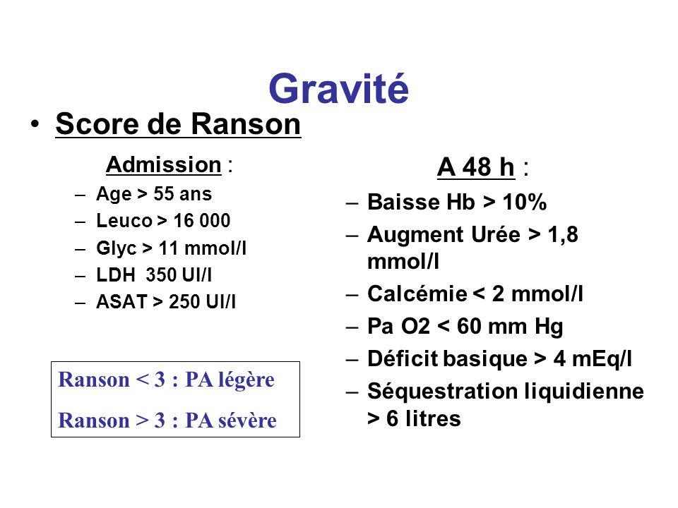 Gravité Score de Ranson A 48 h : Admission : Baisse Hb > 10%